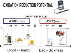 Importance of ORP in Water System
